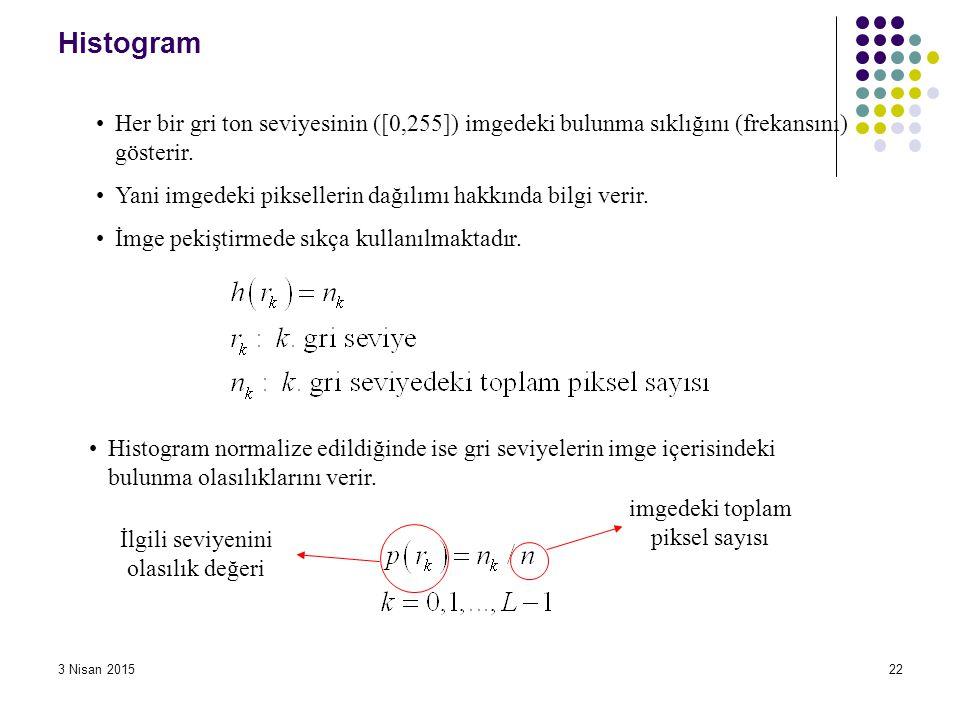 Histogram Her bir gri ton seviyesinin ([0,255]) imgedeki bulunma sıklığını (frekansını) gösterir.